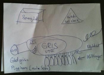 Pappas ritning över en tavla föreställande en fet gris med kultingar.