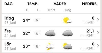 Väderprognos midsommar